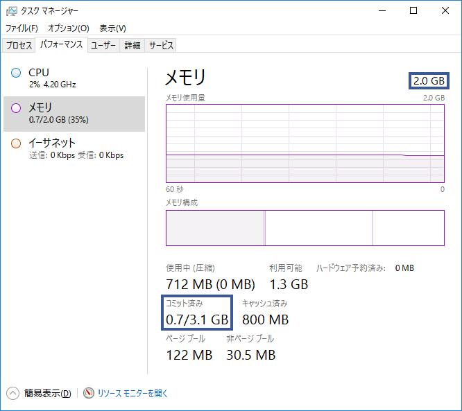 Windows 仮想メモリの必要性と設定方法 – Testlimit によるメモリ負荷 ...